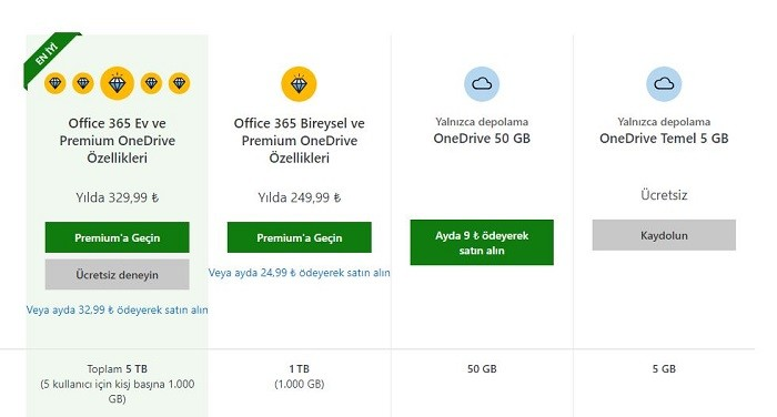 OneDrive Ucretleri